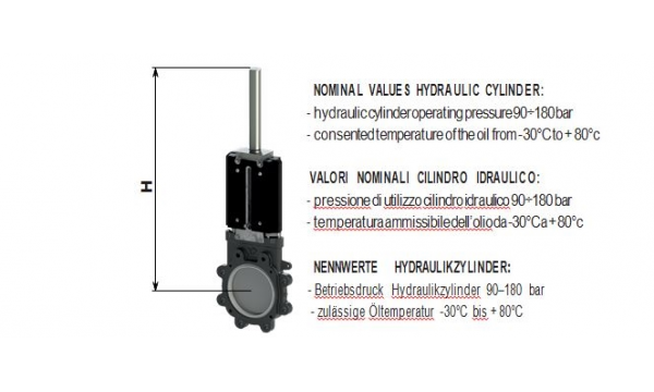GATE VALVES KNIFE VALVE