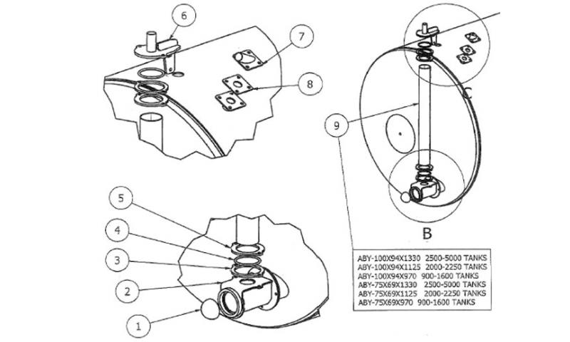 Front Level Indicator Kit (100mm)